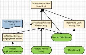 DMN DRD credit rating full