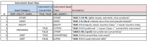 DMN Decision Table with rule annotation