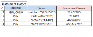 DMN Decision Table with expression conditions